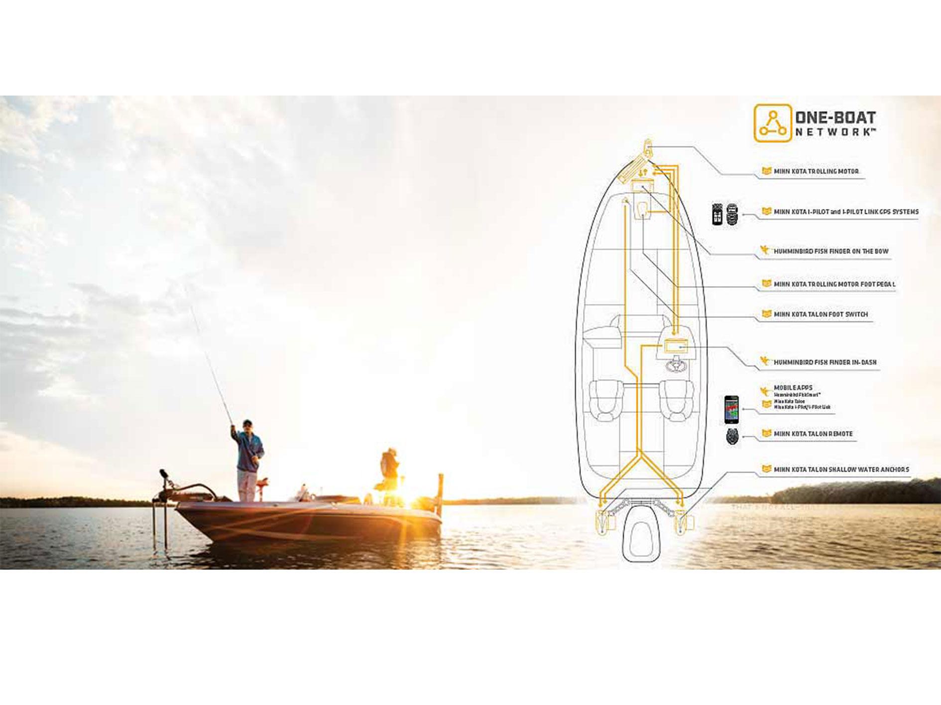 One-Boat-NetworkrX0FtTSe0fXaA