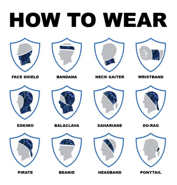 12 Möglichkeiten ein Faceshield zu tragen